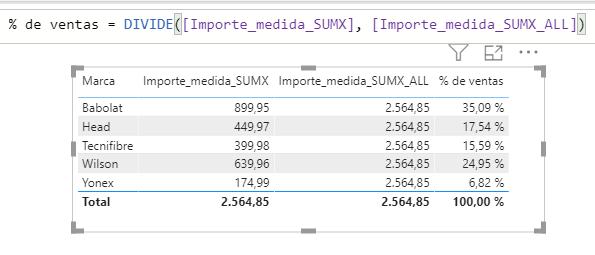 sum sumx dax función DIVIDE para calcular porcentajes