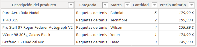 sum sumx dax tutorial power bi columna español tabla informe expresión función formula diferencia