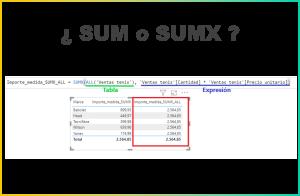 sum sumx dax tutorial power bi columna español card informe expresión función formula diferencia