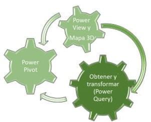 complementos bi en excel power pivot power query mapa3d